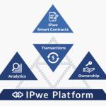 IPwe Platform