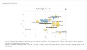 IPwe Analytics Report